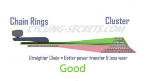 chainring2