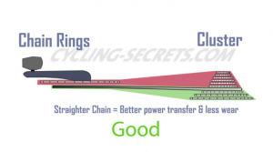 chainring4